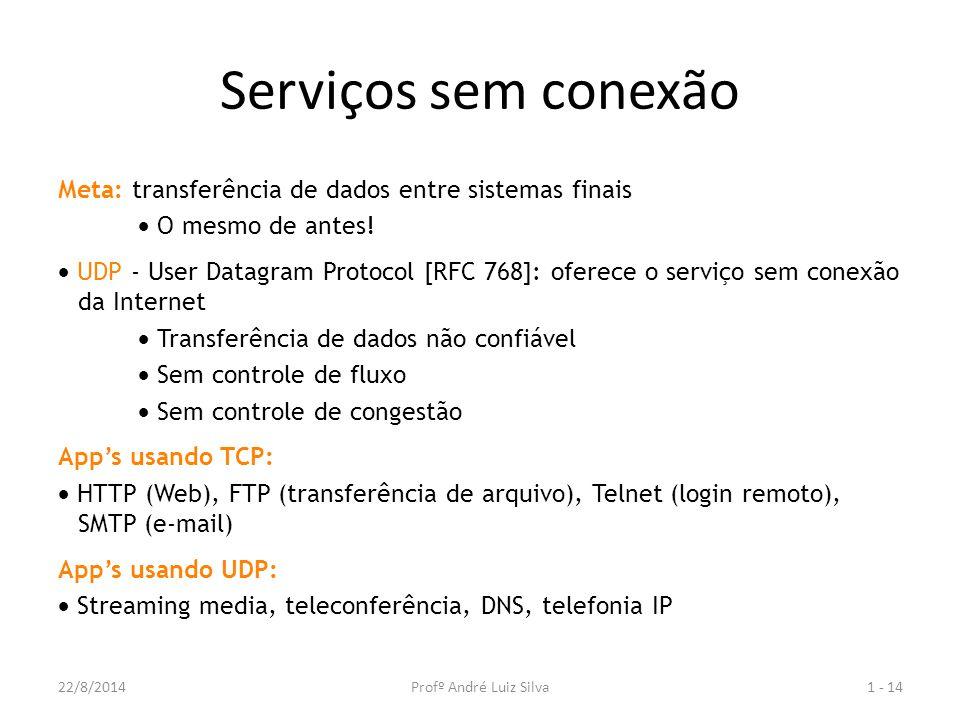 Serviços sem conexão Meta: transferência de dados entre sistemas finais  O mesmo de antes!  UDP - User Datagram Protocol [RFC 768]: oferece o serviç