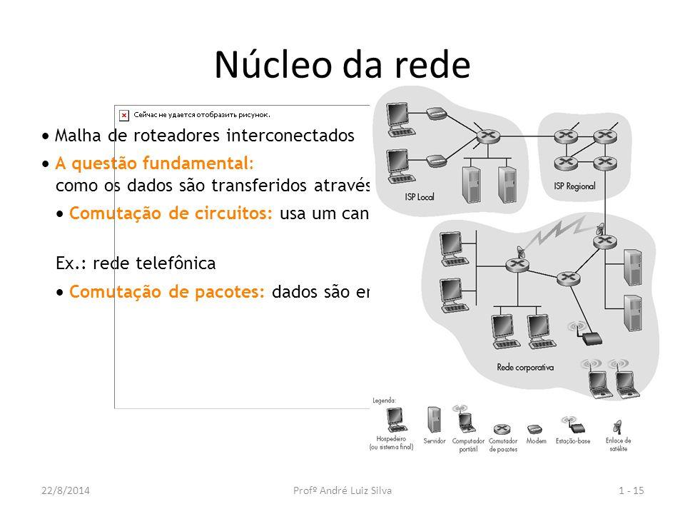 Núcleo da rede  Malha de roteadores interconectados  A questão fundamental: como os dados são transferidos através da rede.