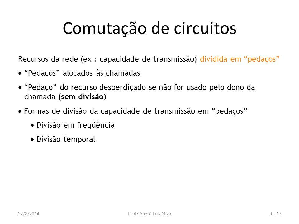 """Comutação de circuitos Recursos da rede (ex.: capacidade de transmissão) dividida em """"pedaços""""  """"Pedaços"""" alocados às chamadas  """"Pedaço"""" do recurso"""