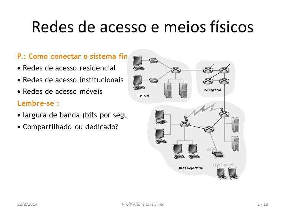 Redes de acesso e meios físicos P.: Como conectar o sistema final ao roteador de borda?  Redes de acesso residencial  Redes de acesso institucionais