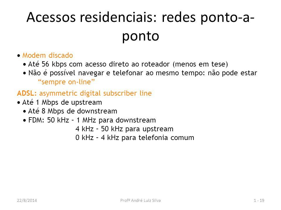 Acessos residenciais: redes ponto-a- ponto  Modem discado  Até 56 kbps com acesso direto ao roteador (menos em tese)  Não é possível navegar e telefonar ao mesmo tempo: não pode estar sempre on-line ADSL: asymmetric digital subscriber line  Até 1 Mbps de upstream  Até 8 Mbps de downstream  FDM: 50 kHz – 1 MHz para downstream 4 kHz – 50 kHz para upstream 0 kHz – 4 kHz para telefonia comum 1 - 1922/8/2014Profº André Luiz Silva