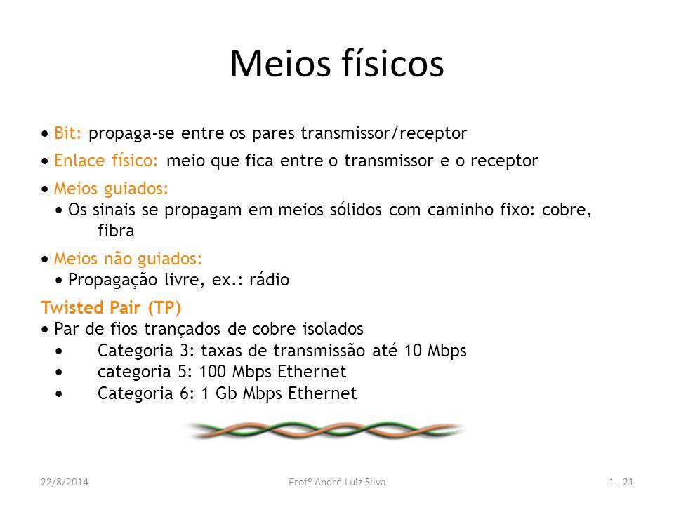 Meios físicos  Bit: propaga-se entre os pares transmissor/receptor  Enlace físico: meio que fica entre o transmissor e o receptor  Meios guiados:  Os sinais se propagam em meios sólidos com caminho fixo: cobre, fibra  Meios não guiados:  Propagação livre, ex.: rádio Twisted Pair (TP)  Par de fios trançados de cobre isolados  Categoria 3: taxas de transmissão até 10 Mbps  categoria 5: 100 Mbps Ethernet  Categoria 6: 1 Gb Mbps Ethernet 1 - 2122/8/2014Profº André Luiz Silva