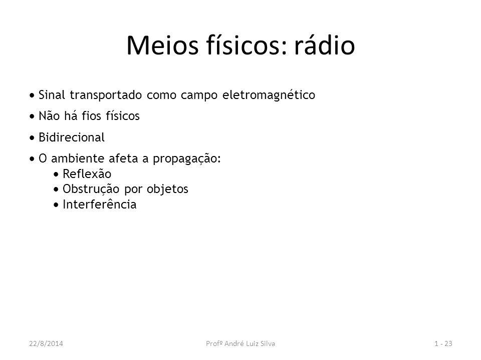Meios físicos: rádio  Sinal transportado como campo eletromagnético  Não há fios físicos  Bidirecional  O ambiente afeta a propagação:  Reflexão  Obstrução por objetos  Interferência 1 - 2322/8/2014Profº André Luiz Silva
