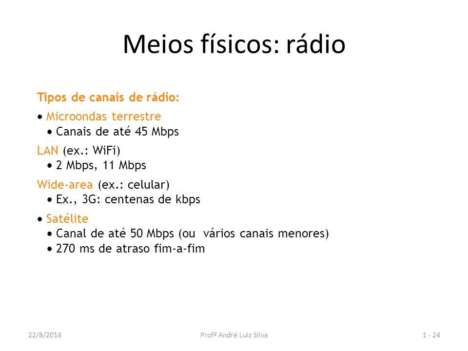 Meios físicos: rádio 1 - 24 Tipos de canais de rádio:  Microondas terrestre  Canais de até 45 Mbps LAN (ex.: WiFi)  2 Mbps, 11 Mbps Wide-area (ex.: celular)  Ex., 3G: centenas de kbps  Satélite  Canal de até 50 Mbps (ou vários canais menores)  270 ms de atraso fim-a-fim 22/8/2014Profº André Luiz Silva