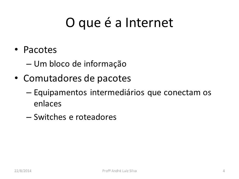 O que é a Internet Pacotes – Um bloco de informação Comutadores de pacotes – Equipamentos intermediários que conectam os enlaces – Switches e roteador