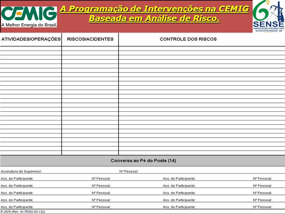 A Programa ç ão de Interven ç ões na CEMIG Baseada em An á lise de Risco.