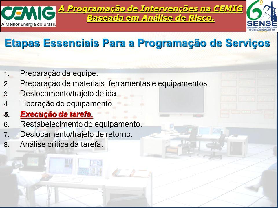 A Programa ç ão de Interven ç ões na CEMIG Baseada em An á lise de Risco. Etapas Essenciais Para a Programação de Serviços 1. Preparação da equipe. 2.