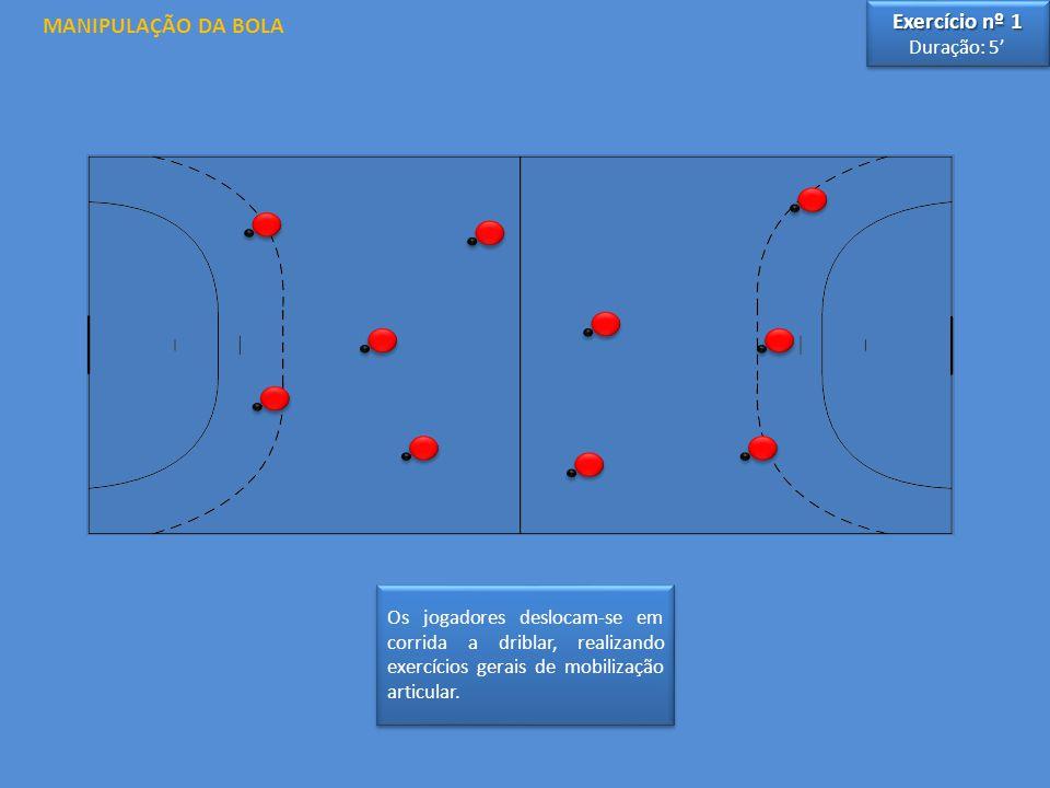 MANIPULAÇÃO DA BOLA Os jogadores deslocam-se em corrida a driblar, realizando exercícios gerais de mobilização articular. Exercício nº 1 Duração: 5' E