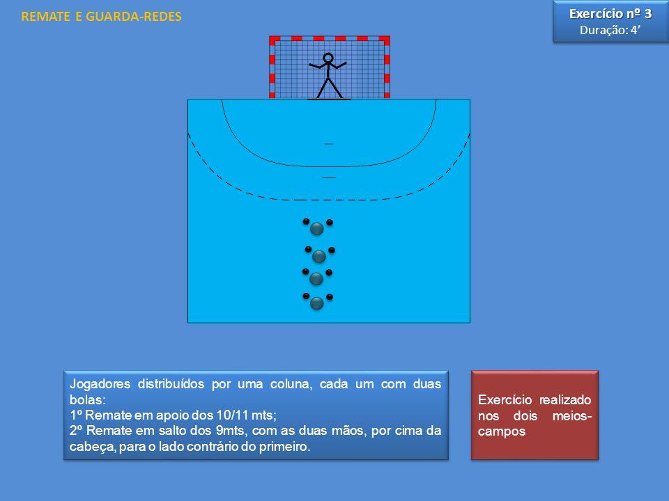 Jogadores distribuídos por uma coluna, cada um com duas bolas: 1º Remate em apoio dos 10/11 mts; 2º Remate em salto dos 9mts, com as duas mãos, por ci