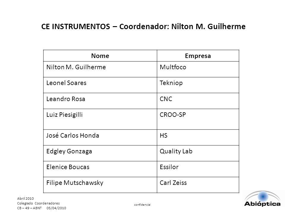 Abril 2010 Colegiado Coordenadores CB – 49 – ABNT 05/04/2010 confidencial CE INSTRUMENTOS – Coordenador: Nilton M.