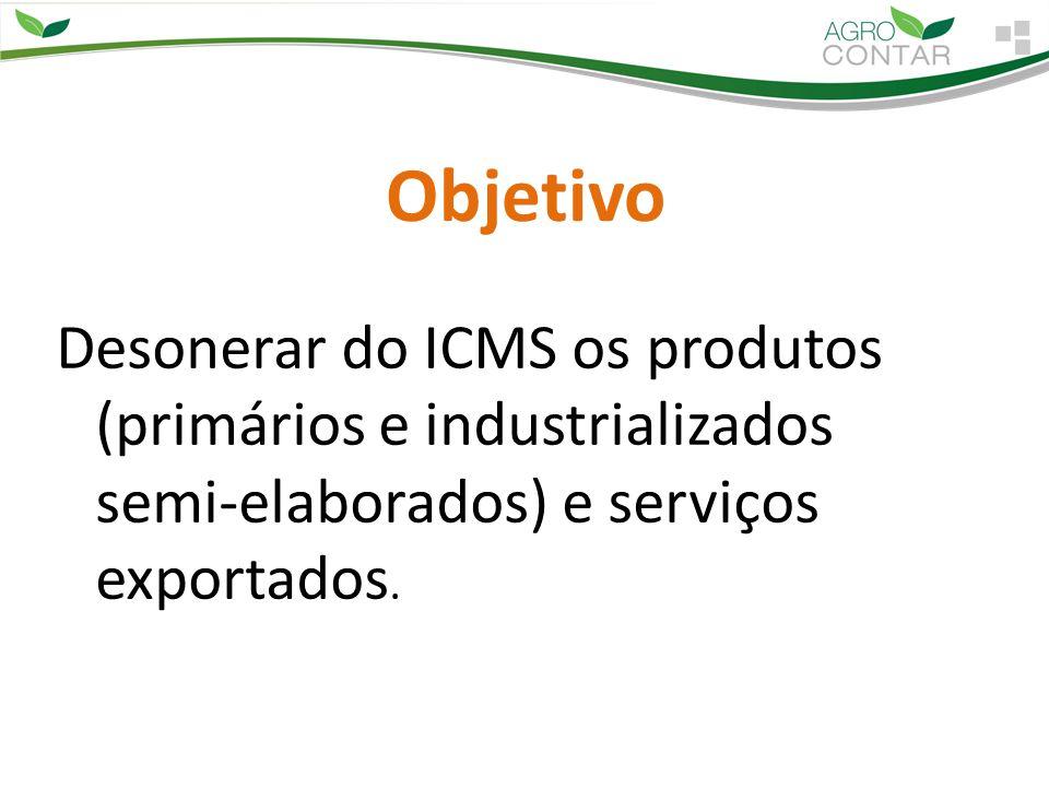 Objetivo Desonerar do ICMS os produtos (primários e industrializados semi-elaborados) e serviços exportados.
