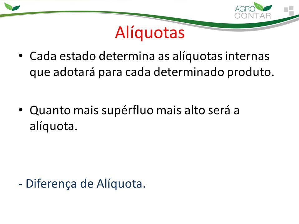 Alíquotas Cada estado determina as alíquotas internas que adotará para cada determinado produto. Quanto mais supérfluo mais alto será a alíquota. - Di