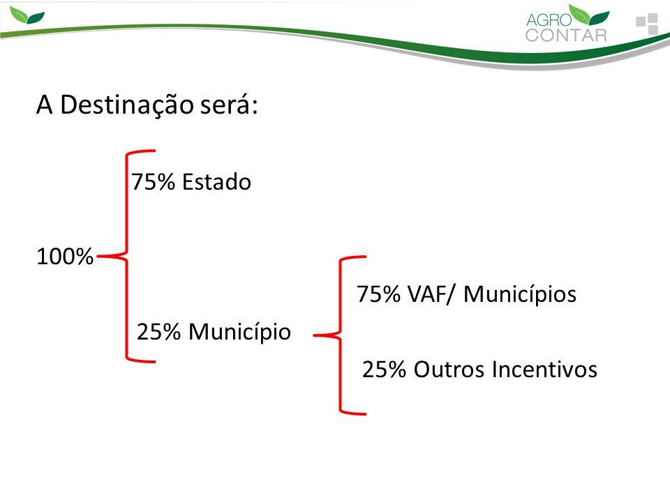 A Destinação será: 75% Estado 100% 75% VAF/ Municípios 25% Município 25% Outros Incentivos