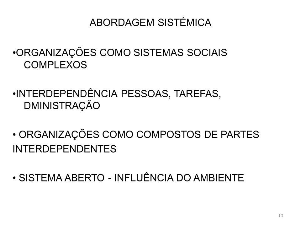 ABORDAGEM SISTÉMICA ORGANIZAÇÕES COMO SISTEMAS SOCIAIS COMPLEXOS INTERDEPENDÊNCIA PESSOAS, TAREFAS, DMINISTRAÇÃO ORGANIZAÇÕES COMO COMPOSTOS DE PARTES