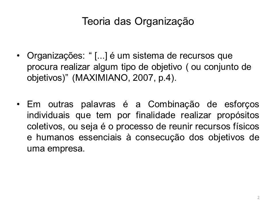 """Teoria das Organização Organizações: """" [...] é um sistema de recursos que procura realizar algum tipo de objetivo ( ou conjunto de objetivos)"""" (MAXIMI"""