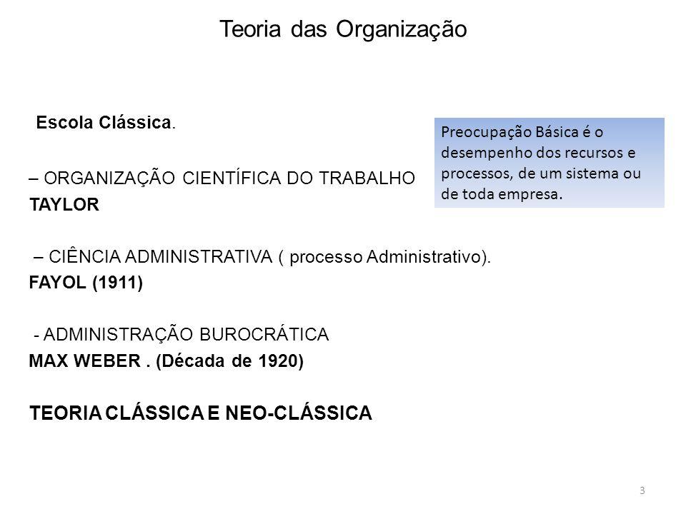 Teoria das Organização Escola Clássica. – ORGANIZAÇÃO CIENTÍFICA DO TRABALHO TAYLOR – CIÊNCIA ADMINISTRATIVA ( processo Administrativo). FAYOL (1911)