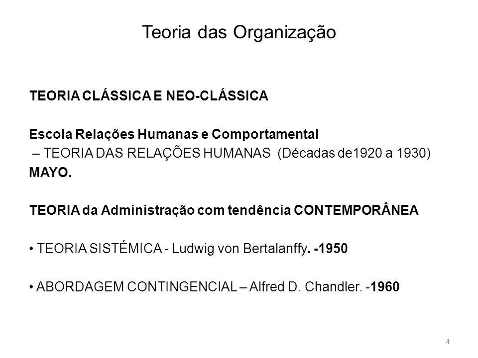 Teoria das Organização TEORIA CLÁSSICA E NEO-CLÁSSICA Escola Relações Humanas e Comportamental – TEORIA DAS RELAÇÕES HUMANAS (Décadas de1920 a 1930) M