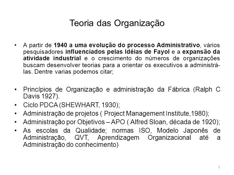 Teoria das Organização A partir de 1940 a uma evolução do processo Administrativo, vários pesquisadores influenciados pelas Idéias de Fayol e a expans