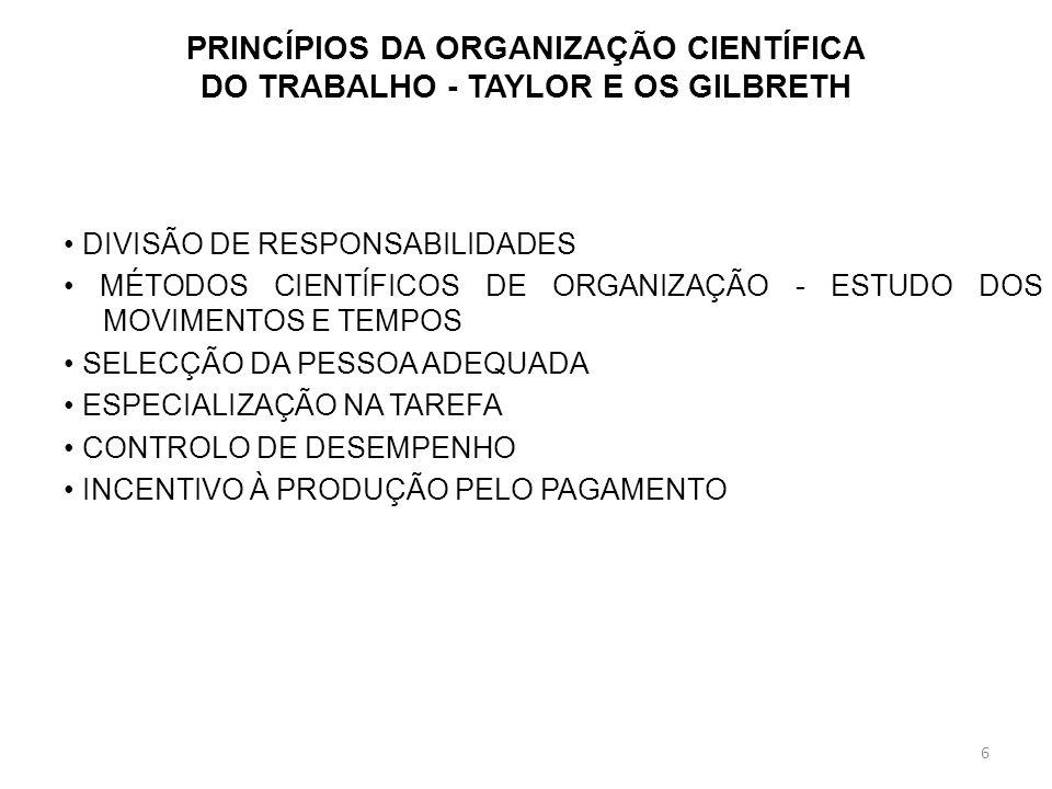 PRINCÍPIOS DE ADMINISTRAÇÃO FAYOL (1920) DIVISÃO DO TRABALHO AUTORIDADE E RESPONSABILIDADE DISCIPLINA UNIDADE DE COMANDO E DIRECÇÃO SUBORDINAÇÃO DOS INTERESSES INDIVIDUAIS AOS COLECTIVOS REMUNERAÇÃO JUSTA E GARANTIDA CENTRALIZAÇÃO CADEIA ESCALAR (HIERÁRQUICA) ORDEM ESTABILIDADE E DURAÇÃO INICIATIVA (ASSEGURAR UM PLANO) ESPÍRITO DE CORPO.