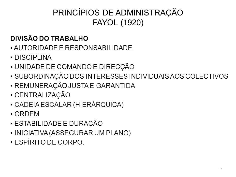 PRINCÍPIOS DE ADMINISTRAÇÃO FAYOL (1920) DIVISÃO DO TRABALHO AUTORIDADE E RESPONSABILIDADE DISCIPLINA UNIDADE DE COMANDO E DIRECÇÃO SUBORDINAÇÃO DOS I