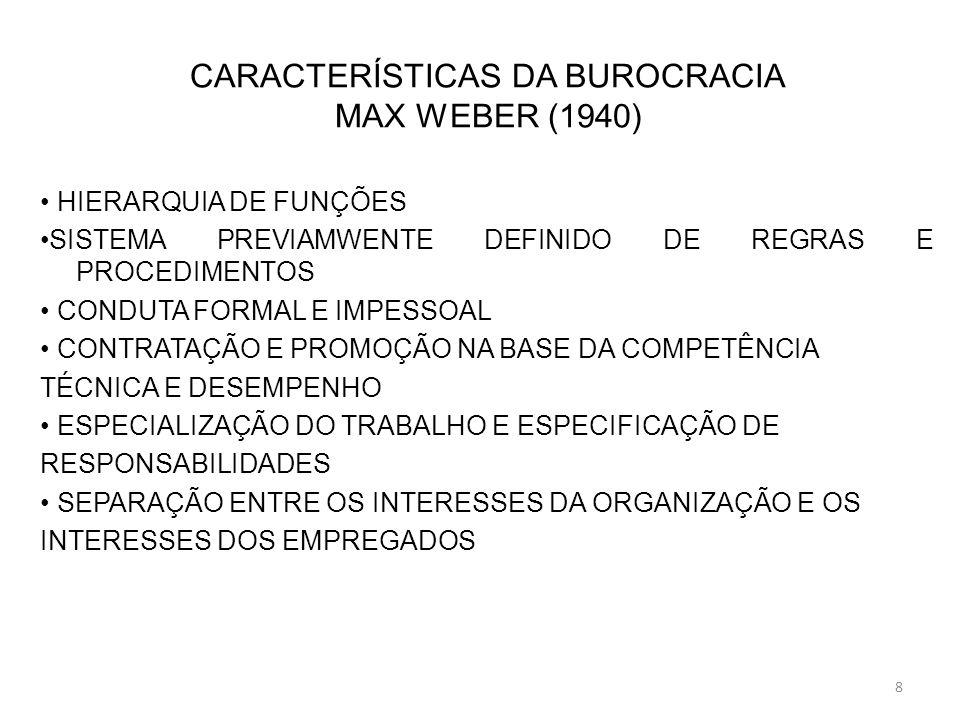 CARACTERÍSTICAS DA BUROCRACIA MAX WEBER (1940) HIERARQUIA DE FUNÇÕES SISTEMA PREVIAMWENTE DEFINIDO DE REGRAS E PROCEDIMENTOS CONDUTA FORMAL E IMPESSOA