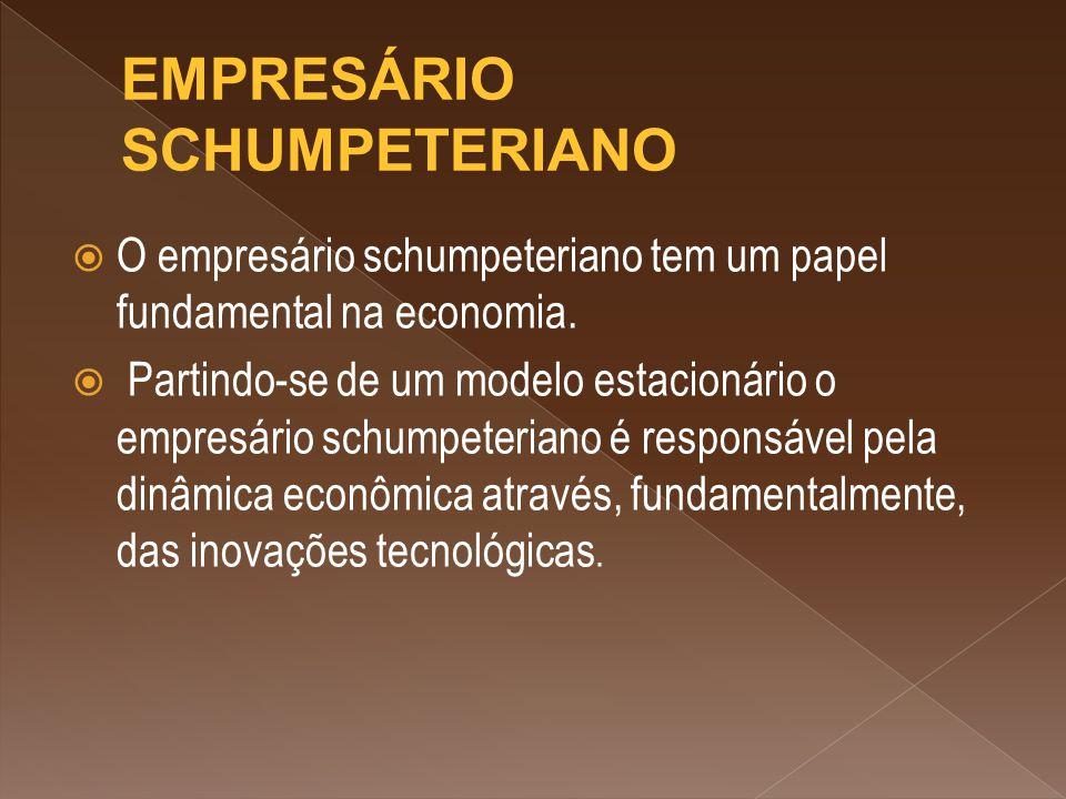  O empresário schumpeteriano tem um papel fundamental na economia.  Partindo-se de um modelo estacionário o empresário schumpeteriano é responsável