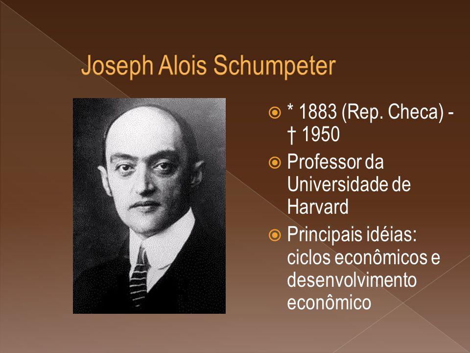  * 1883 (Rep. Checa) - † 1950  Professor da Universidade de Harvard  Principais idéias: ciclos econômicos e desenvolvimento econômico
