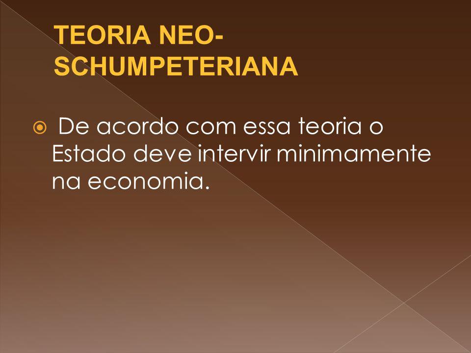  De acordo com essa teoria o Estado deve intervir minimamente na economia.