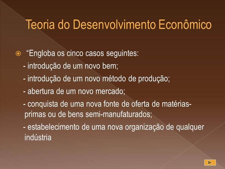 """ """"Engloba os cinco casos seguintes: - introdução de um novo bem; - introdução de um novo método de produção; - abertura de um novo mercado; - conquis"""