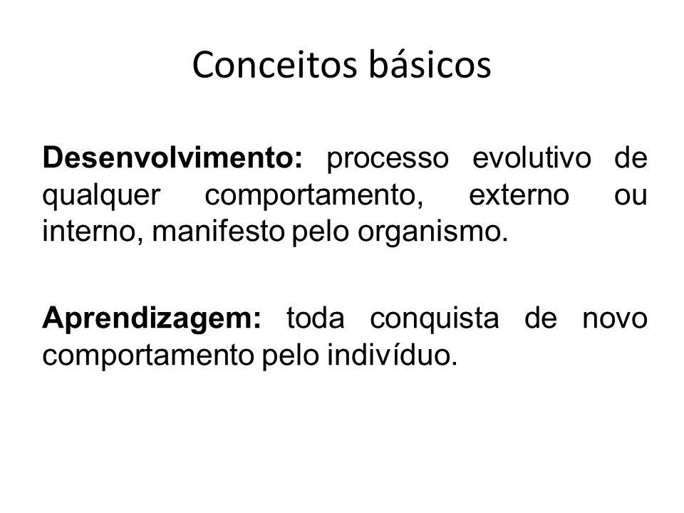 Desenvolvimento: processo evolutivo de qualquer comportamento, externo ou interno, manifesto pelo organismo. Aprendizagem: toda conquista de novo comp