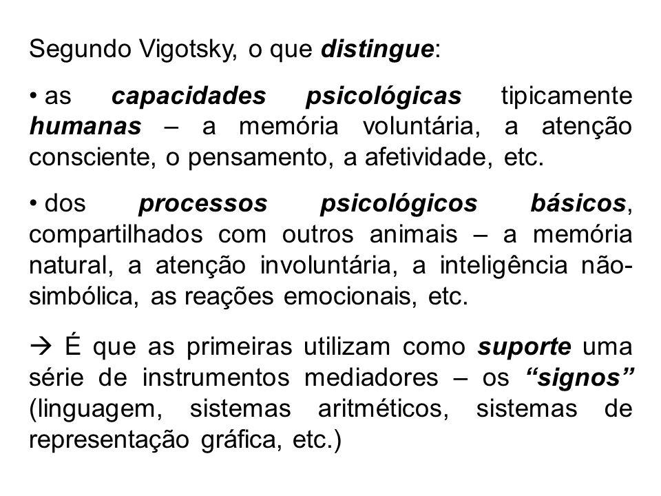 Segundo Vigotsky, o que distingue: as capacidades psicológicas tipicamente humanas – a memória voluntária, a atenção consciente, o pensamento, a afeti