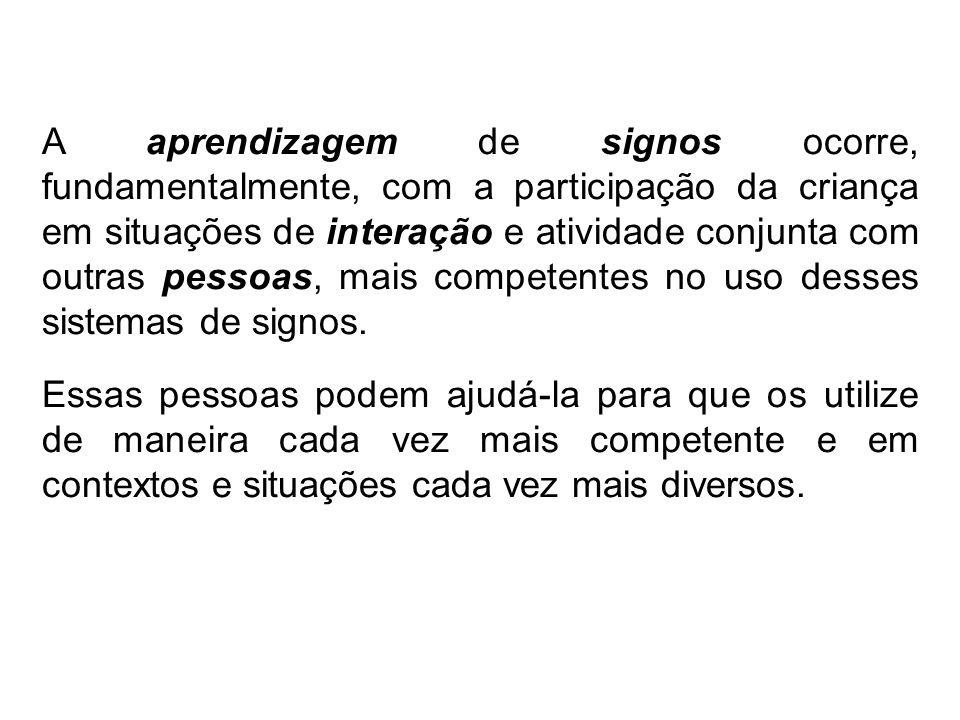 A aprendizagem de signos ocorre, fundamentalmente, com a participação da criança em situações de interação e atividade conjunta com outras pessoas, ma