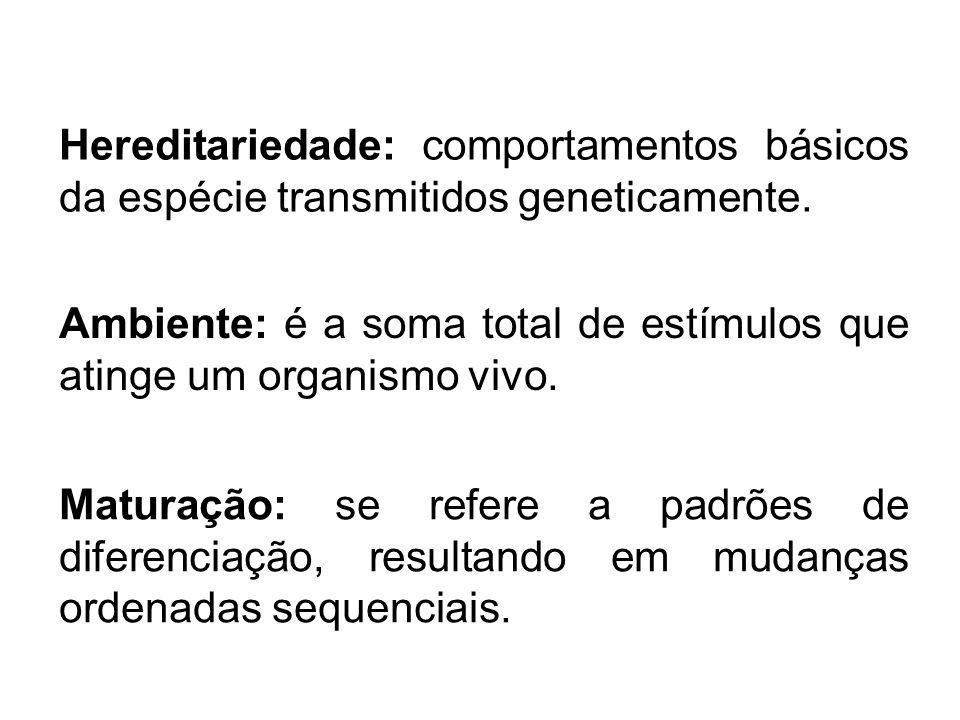 Hereditariedade: comportamentos básicos da espécie transmitidos geneticamente. Ambiente: é a soma total de estímulos que atinge um organismo vivo. Mat