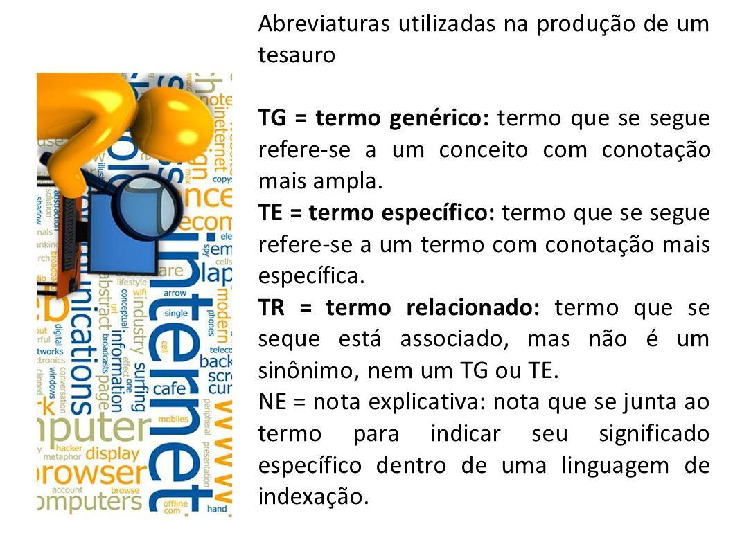 Abreviaturas utilizadas na produção de um tesauro TG = termo genérico: termo que se segue refere-se a um conceito com conotação mais ampla.