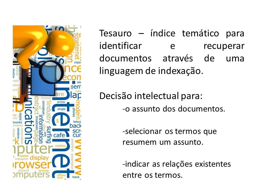Tesauro – índice temático para identificar e recuperar documentos através de uma linguagem de indexação.