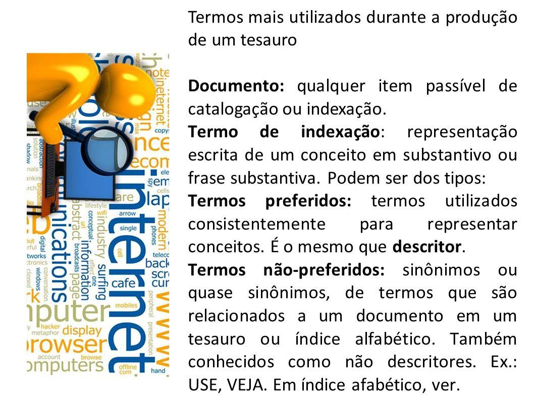 Termos mais utilizados durante a produção de um tesauro Documento: qualquer item passível de catalogação ou indexação.