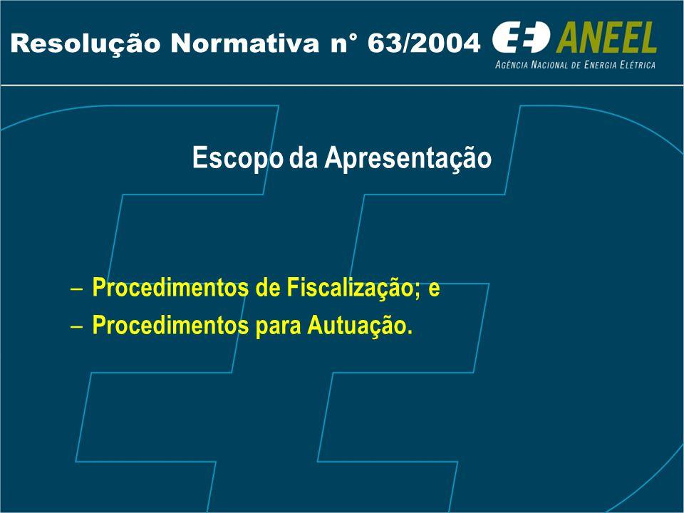 Escopo da Apresentação – Procedimentos de Fiscalização; e – Procedimentos para Autuação.