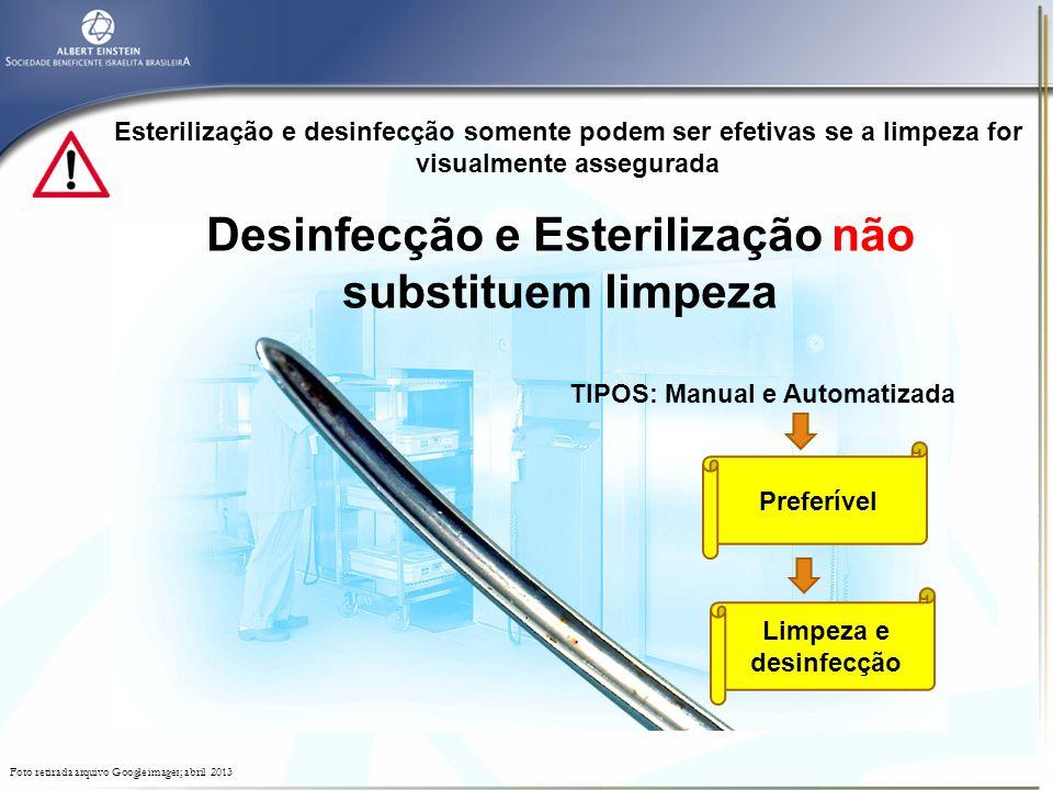 INFECÇÃO CONFIRMADA… Foto retirada arquivo Google images; abril 2013