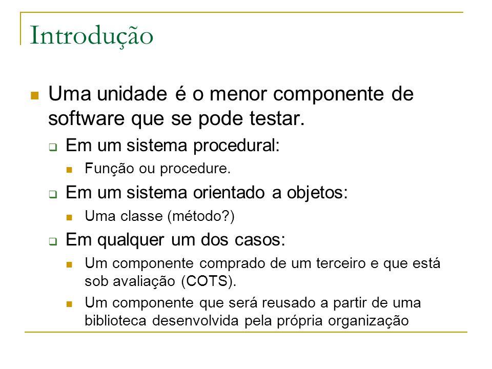 Introdução Uma unidade é o menor componente de software que se pode testar.  Em um sistema procedural: Função ou procedure.  Em um sistema orientado