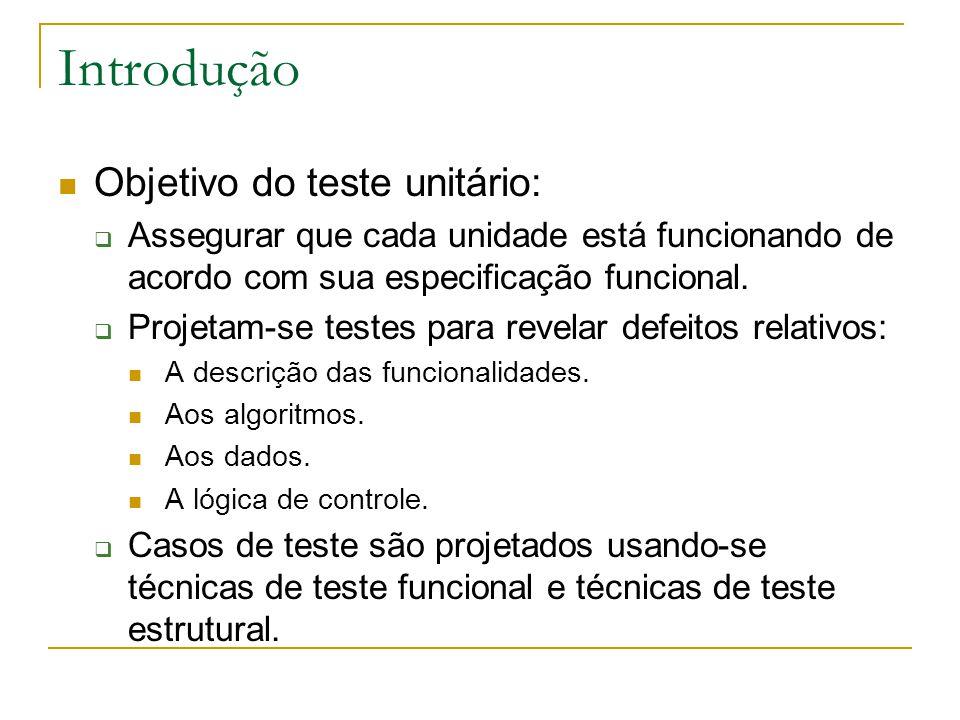 Introdução Objetivo do teste unitário:  Assegurar que cada unidade está funcionando de acordo com sua especificação funcional.  Projetam-se testes p