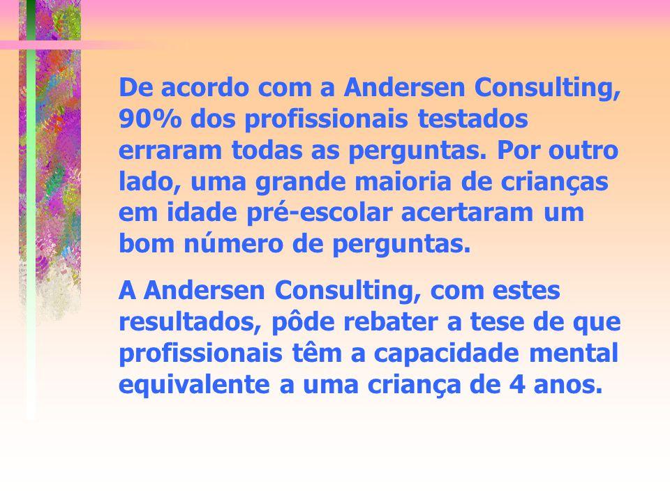 De acordo com a Andersen Consulting, 90% dos profissionais testados erraram todas as perguntas. Por outro lado, uma grande maioria de crianças em idad