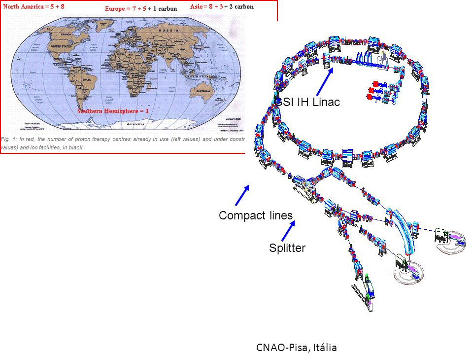 Compact lines GSI IH Linac Splitter CNAO-Pisa, Itália