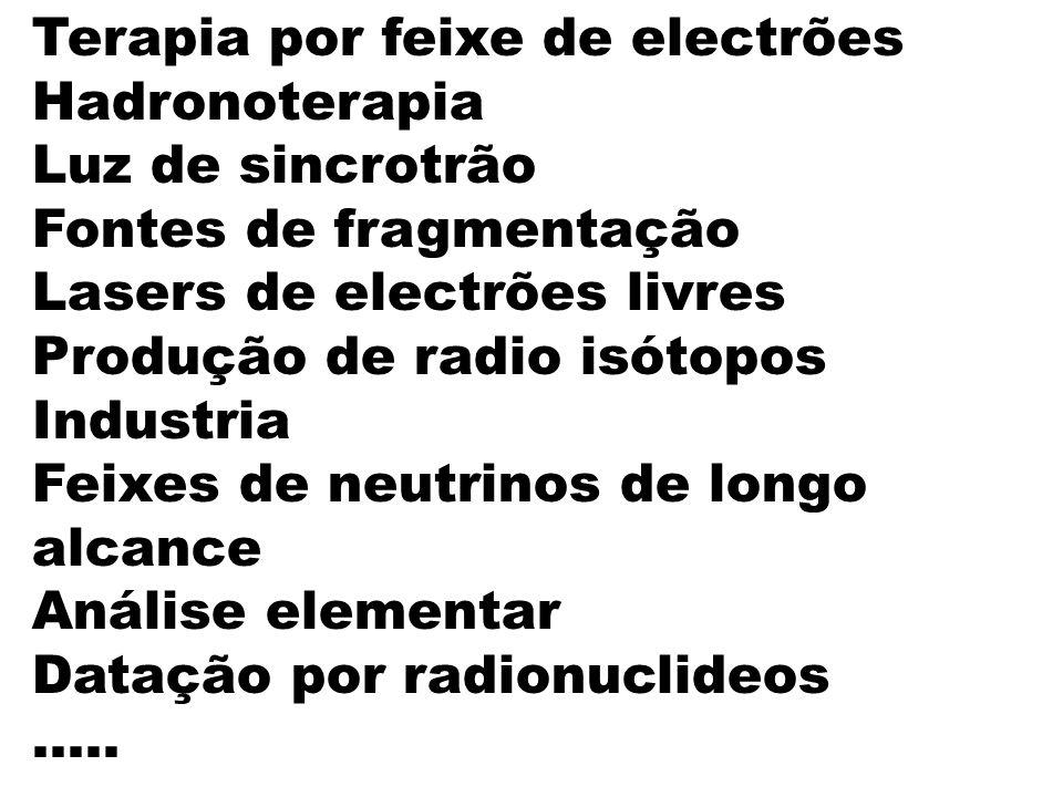 Terapia por feixe de electrões Hadronoterapia Luz de sincrotrão Fontes de fragmentação Lasers de electrões livres Produção de radio isótopos Industria Feixes de neutrinos de longo alcance Análise elementar Datação por radionuclideos.....