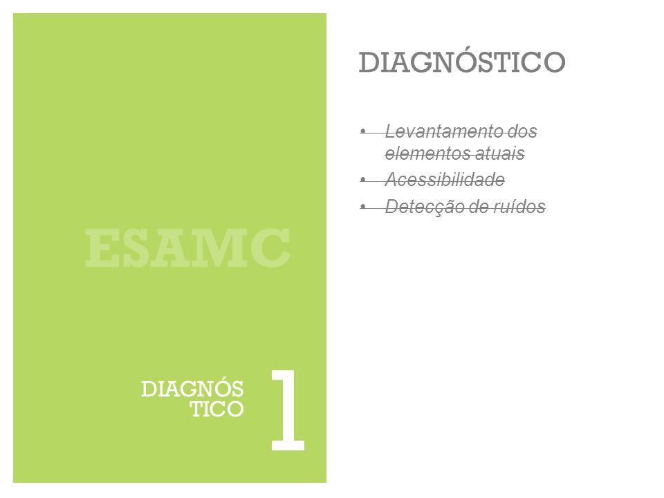 DIAGNÓSTICO Levantamento dos elementos atuais Acessibilidade Detecção de ruídos 1 DIAGNÓS TICO ESAMC