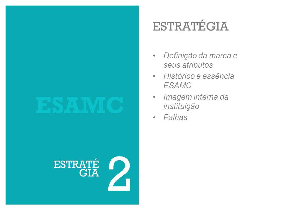 ESTRATÉGIA Definição da marca e seus atributos Histórico e essência ESAMC Imagem interna da instituição Falhas 2 ESTRATÉ GIA ESAMC