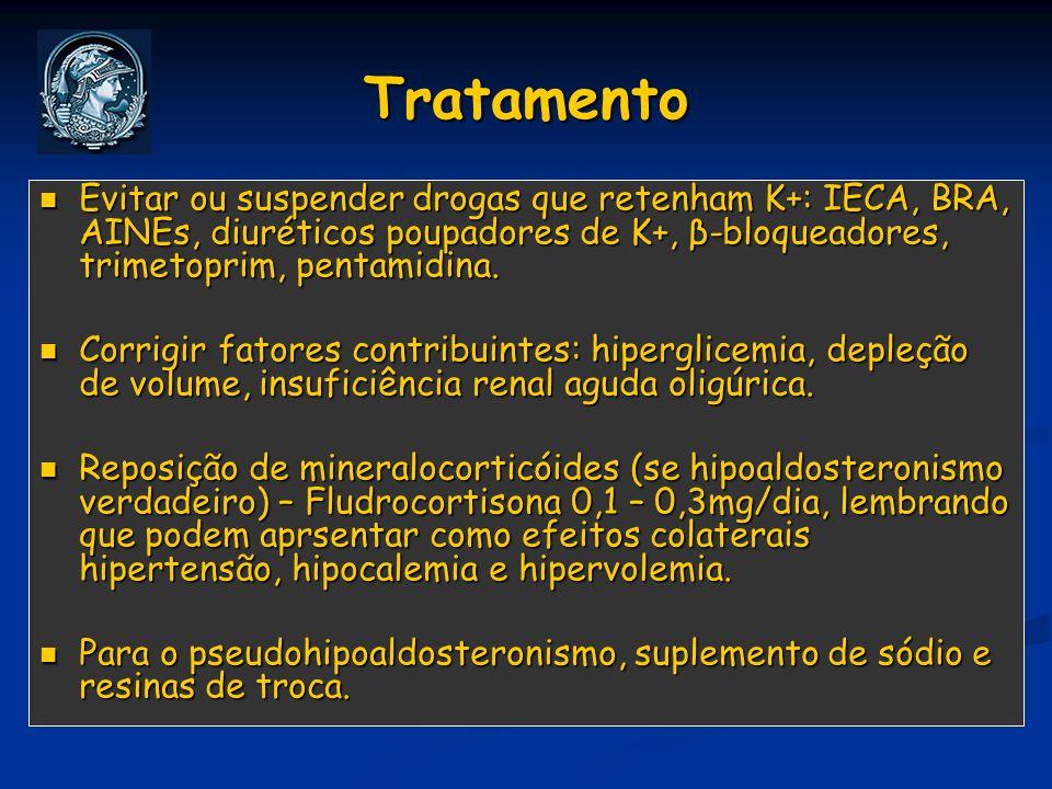 Tratamento Evitar ou suspender drogas que retenham K+: IECA, BRA, AINEs, diuréticos poupadores de K+, β-bloqueadores, trimetoprim, pentamidina. Evitar