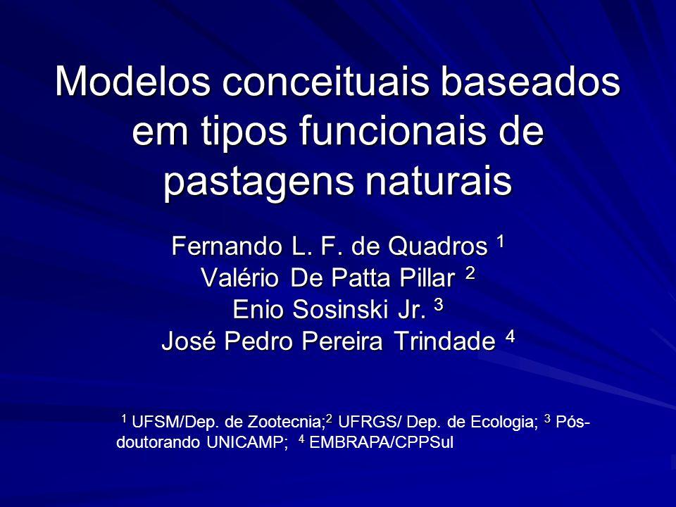 Modelos conceituais baseados em tipos funcionais de pastagens naturais Fernando L. F. de Quadros 1 Valério De Patta Pillar 2 Enio Sosinski Jr. 3 José