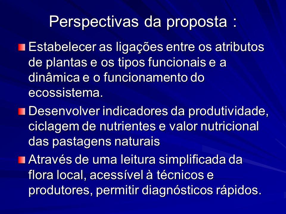 Perspectivas da proposta : Estabelecer as ligações entre os atributos de plantas e os tipos funcionais e a dinâmica e o funcionamento do ecossistema.