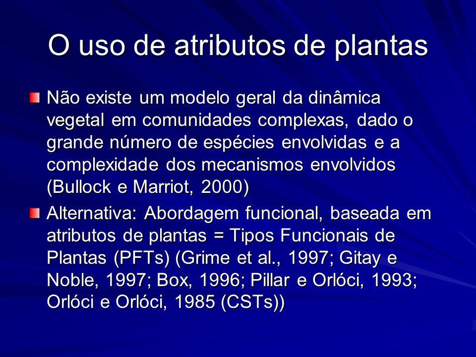O uso de atributos de plantas Não existe um modelo geral da dinâmica vegetal em comunidades complexas, dado o grande número de espécies envolvidas e a
