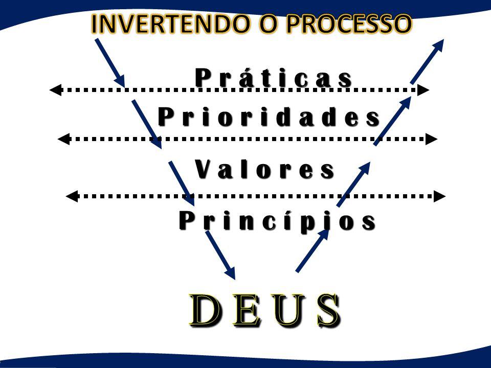 P r i o r i d a d e s P r i o r i d a d e s V a l o r e s V a l o r e s P r i n c í p i o s P r i n c í p i o s P r á t i c a s
